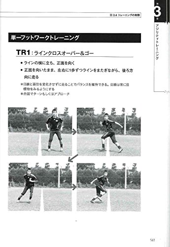 サッカー ボールを使ったフィジカルトレーニング