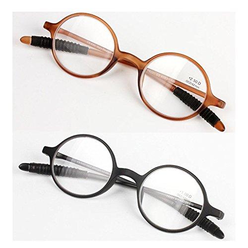 tr90老眼鏡