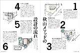 建築知識ビルダーズNo.27 (エクスナレッジムック) 画像