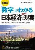図解 「数字」でわかる日本経済の意外な現実——財務、ビジネス、家計・・・すべてが見えてくる! (知的生きかた文庫)