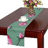 GGSXD テーブルランナー 美しい バラ クロス 食卓カバー 麻綿製 欧米 おしゃれ 16 Inch X 72 Inch (40cm X 182cm) キッチン ダイニング ホーム デコレーション モダン リビング 洗える