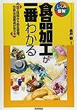 技術評論社 永井 毅 食品加工が一番わかる (しくみ図解)の画像