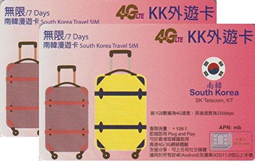 【KK】2枚セット 韓国 Wスタンバイカード(SK Tele...