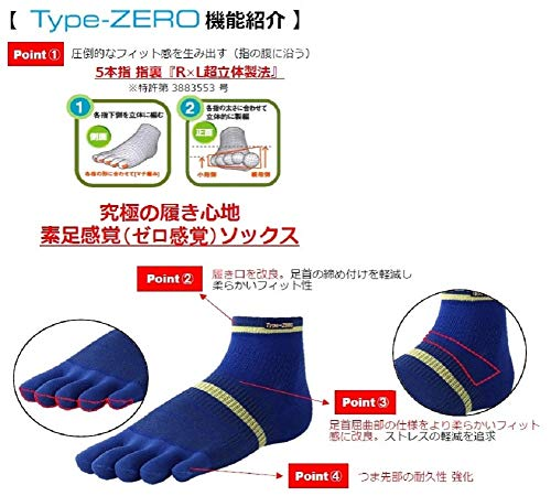 武田レッグウェアー『R×LType-ZERO(RA-1001)』
