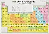 アグネ元素周期表