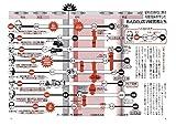 超図解 ニッポン産業をつくった8人のカリスマ経営者 (超図解シリーズ) 画像