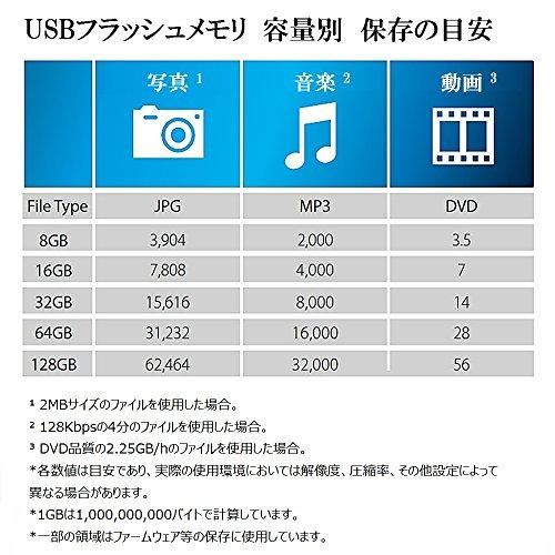 『Transcend USBメモリ 32GB USB3.1 & USB 3.0 スライド式 ブラック TS32GJF790KPE (FFP)【Amazon.co.jp限定】』の5枚目の画像
