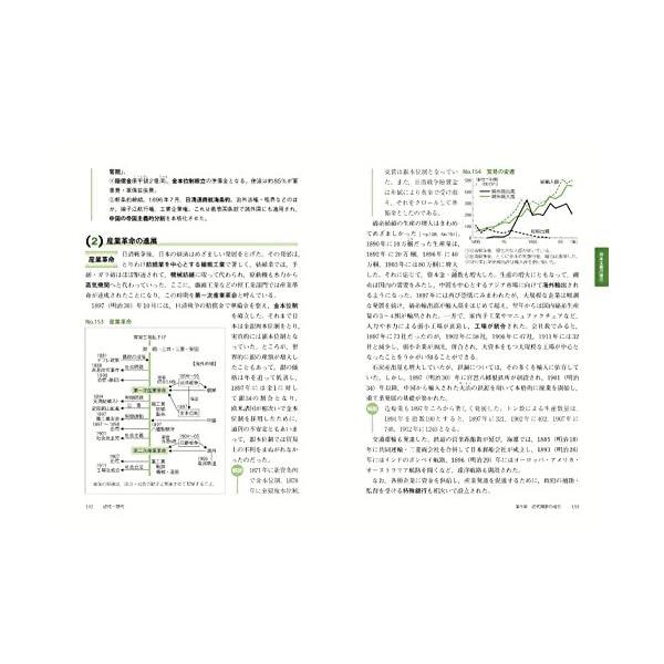 いっきに学び直す日本史 近代・現代 実用編の紹介画像5