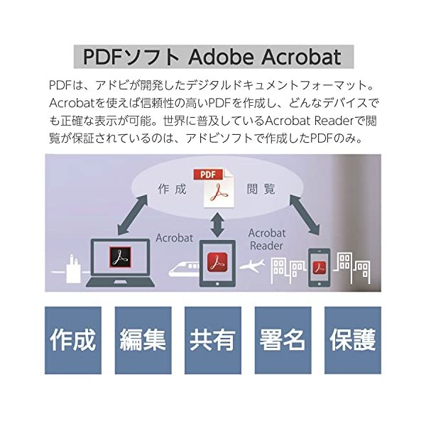 Adobe Acrobat Pro DC 12...の紹介画像4