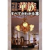 明治・大正・昭和 華族のすべてがわかる本