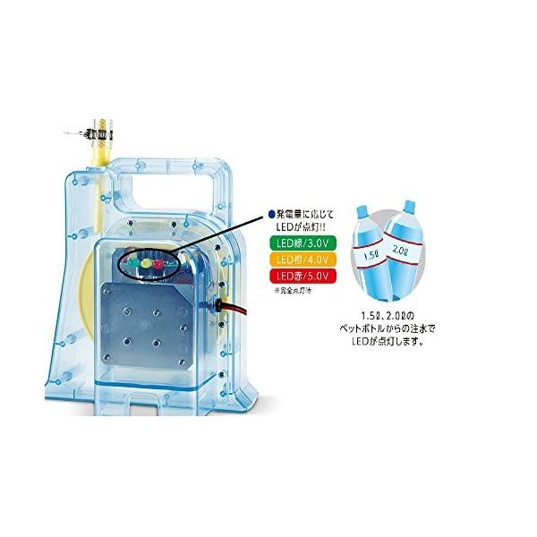 SUZUKI スズキ 水力発電機 ウォーターチ...の紹介画像4