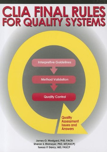 CLIA Final Rules for Quality Systems: Quality Assesment Issues and Answers