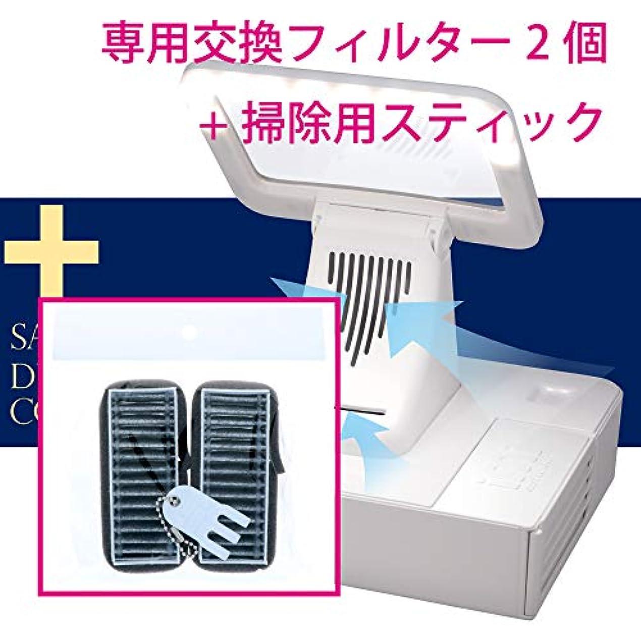 近代化検索発生器セーフガード用交換フィルター2個 SGD-3