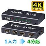 HDMI分配器HDMIスプリッター