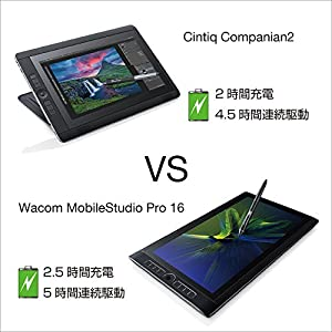 ワコム Windows10搭載液晶ペンタブレット Wacom MobileStudio Pro16 Core i7/メモリ16GB/512GB SSD/15.6インチ 4K DTH-W1620H/K0