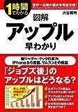 図解 アップル早わかり (中経出版)