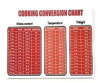Cooking変換チャート測定Temp &重量変換4x 5ドアマグネット