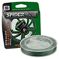 Spiderwire®ステルススムース