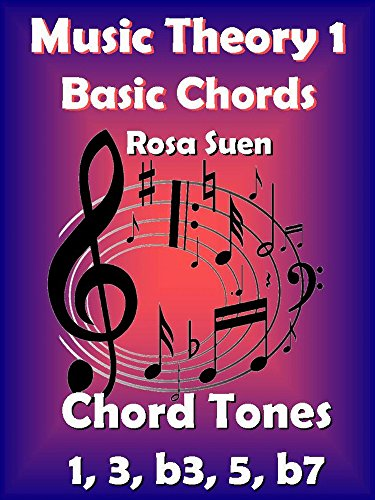Piano learn piano chords beginner : Music Theory 1 - Basic Chords - Chord Tones 1, 3, b3, 5, b7: Learn ...