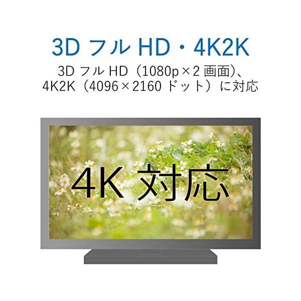 エレコム HDMIケーブル ハイスピード 2....の紹介画像3