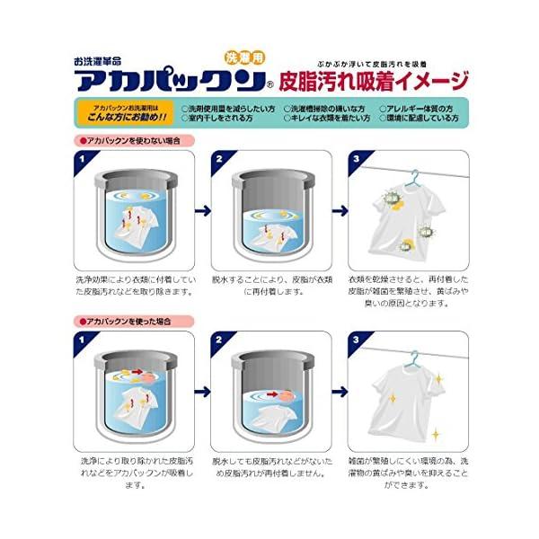恵川商事 洗濯槽・浴槽の汚れに アカパックン ...の紹介画像7