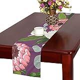 GGSXD テーブルランナー 咲く 椿の花 クロス 食卓カバー 麻綿製 欧米 おしゃれ 16 Inch X 72 Inch (40cm X 182cm) キッチン ダイニング ホーム デコレーション モダン リビング 洗える