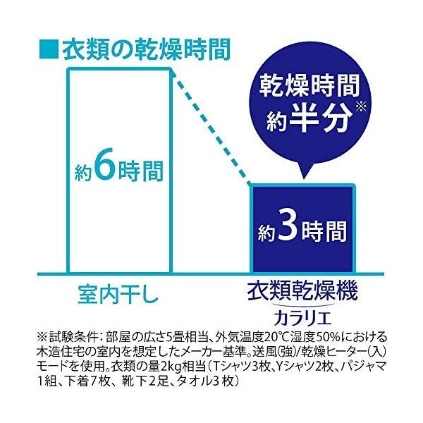 アイリスオーヤマ 衣類乾燥機 カラリエ ブルー...の紹介画像3