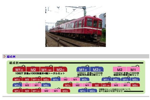 Nゲージ 1082T 京急1000形4輌トータルセット (塗装済車両キット)