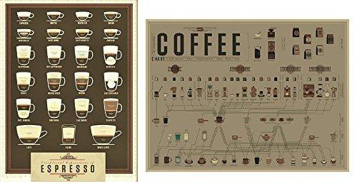 RoomClip商品情報 - アンティーク調 コーヒー coffee エスプレッソ espresso ポスター 2枚セット