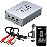 監視カメラ ミニDVRのサポートSDカードリアルタイムデジタルビデオレコーダー FPVと車両 HDミニ1チャンネル MPEG-4 ビデオのための
