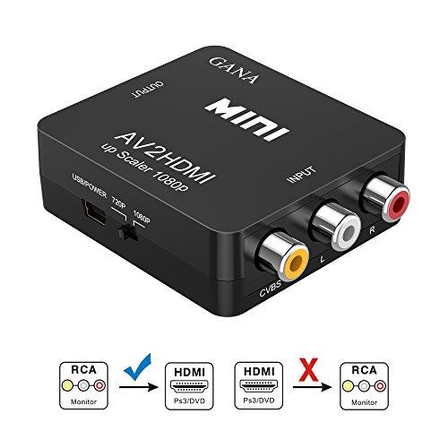 AV to HDMI コンバーター GANA コンポジットを...