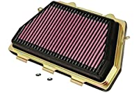 K&N(ケーアンドエヌ) リプレイスメントフィルター CBR1000RR(08-16)、CBR1000RR ABS(12-16)、CBR1000RR SP(14)、CBR1000RR SP REPSOL EDITION(15-16) HA-1008