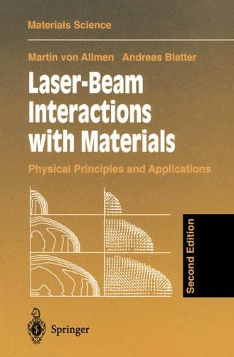 Laser-Beam Interactions with M...