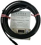 日本電熱 雨樋排水路ヒーター EA-U06P1 6m