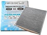 高性能エアコンフィルター (ホンダ/N-BOX・N-BOX+) LA-SC9301 (JF1・JF2 2011/02-) PM2.5除去