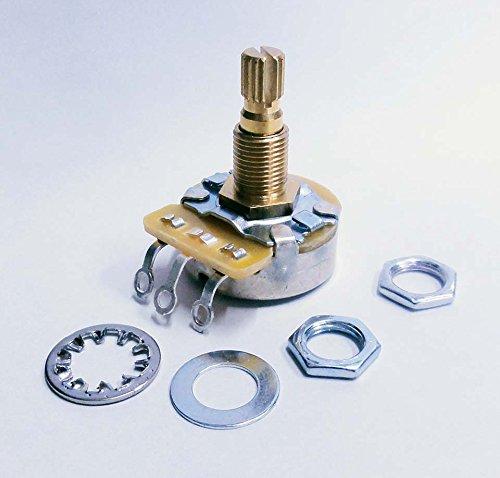 SCUD CTS製ポット ミリサイズ互換品 500KΩ/Aカーブ CTS-A500MM