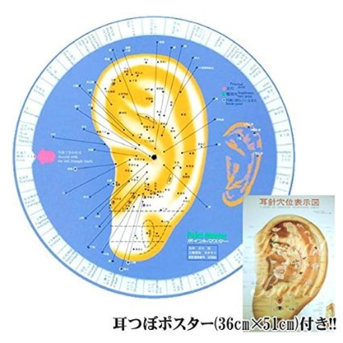 メトロポリタンボウル地下鉄耳つぼ早見表(耳つぼポスター付き)