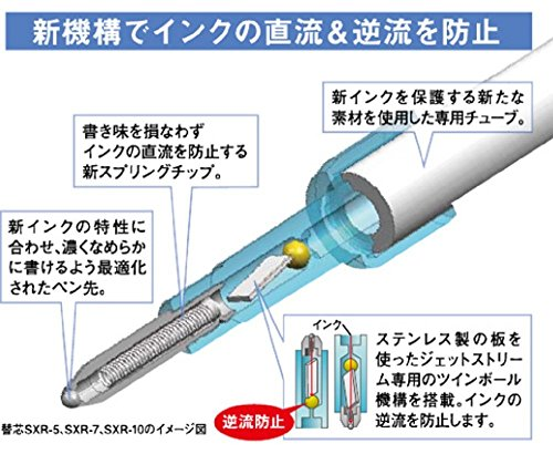 ジェットストリーム 多機能ボールペン 4色+シャープ 07mm MSXE5-1000-07 ボルドー軸