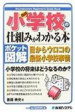 ポケット図解 最新小学校の仕組みがわかる本 (Shuwasystem Beginner's Guide Book)