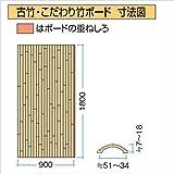 エバーボードの人工竹垣を買ってみた