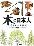 材木-丸太と板 木と日本人1