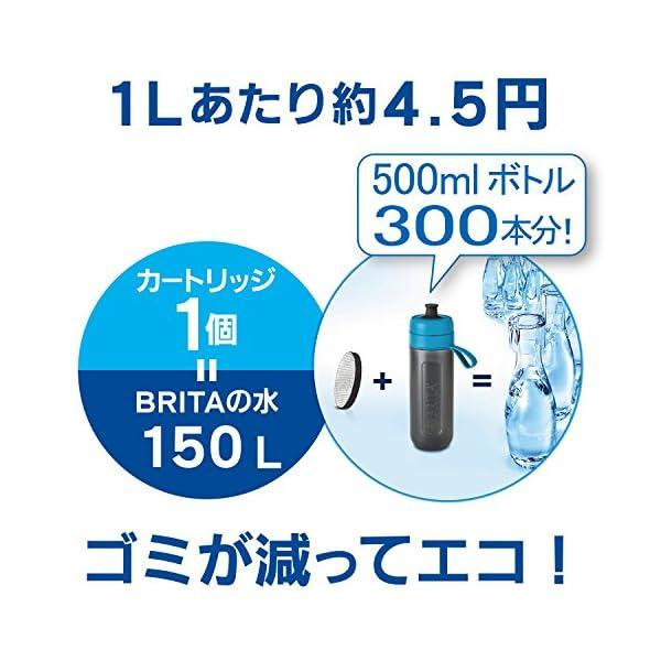 ブリタ 水筒 直飲み 600ml 携帯用 浄水...の紹介画像4
