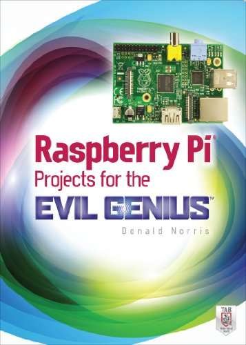 Raspberry Pi Home Automation with