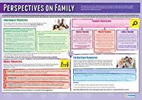 """Perspectives onファミリ