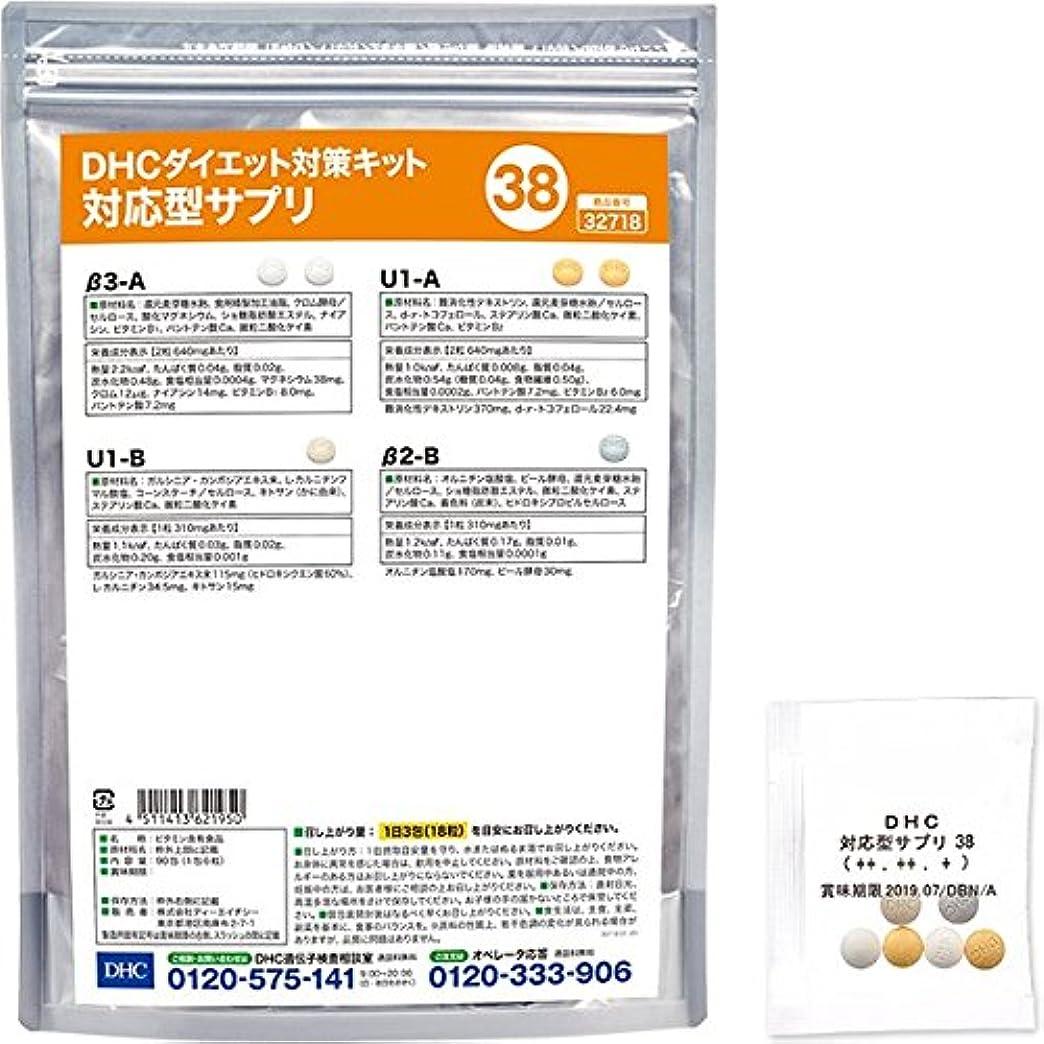 海外でポジティブ雰囲気DHCダイエット対策キット対応型サプリ38