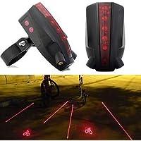 UNGROL TAIL LIGHT スマートテールライト 【Logoタイプ】 Black 赤色LED セーフライン付 停止後4分自動消灯