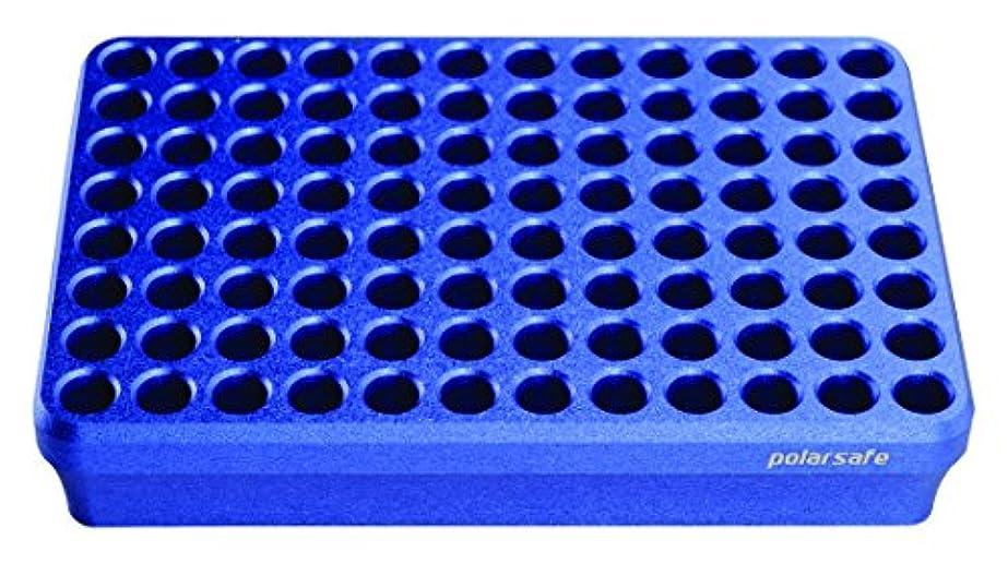 邪魔するデュアルガレージArgos Technologies Inc クーリングブロック