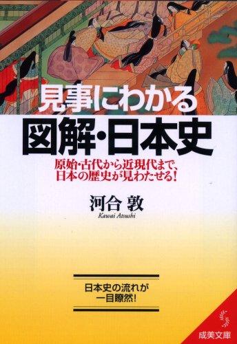 見事にわかる図解・日本史 (成美文庫)の詳細を見る