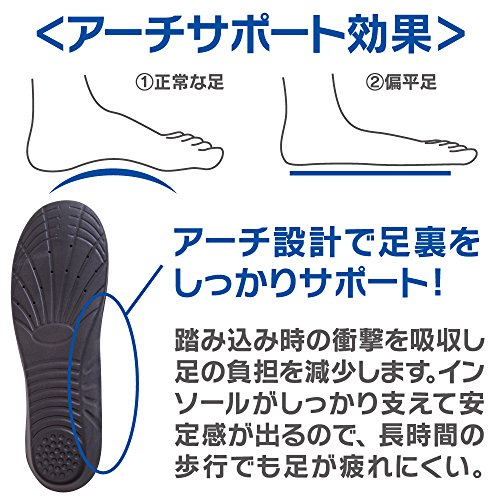 Luna インソール 中敷き スニーカー 衝撃吸収 足が疲れにくい アーチサポート スポーツ 選べる3サイズ