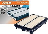 FRAM CA11010 エクストラガード リジッド 長方形パネルエアフィルター